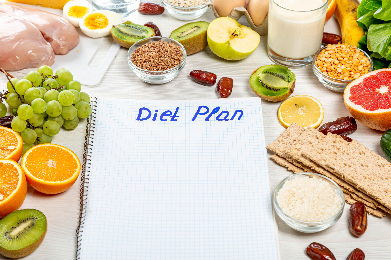 Diät Plan